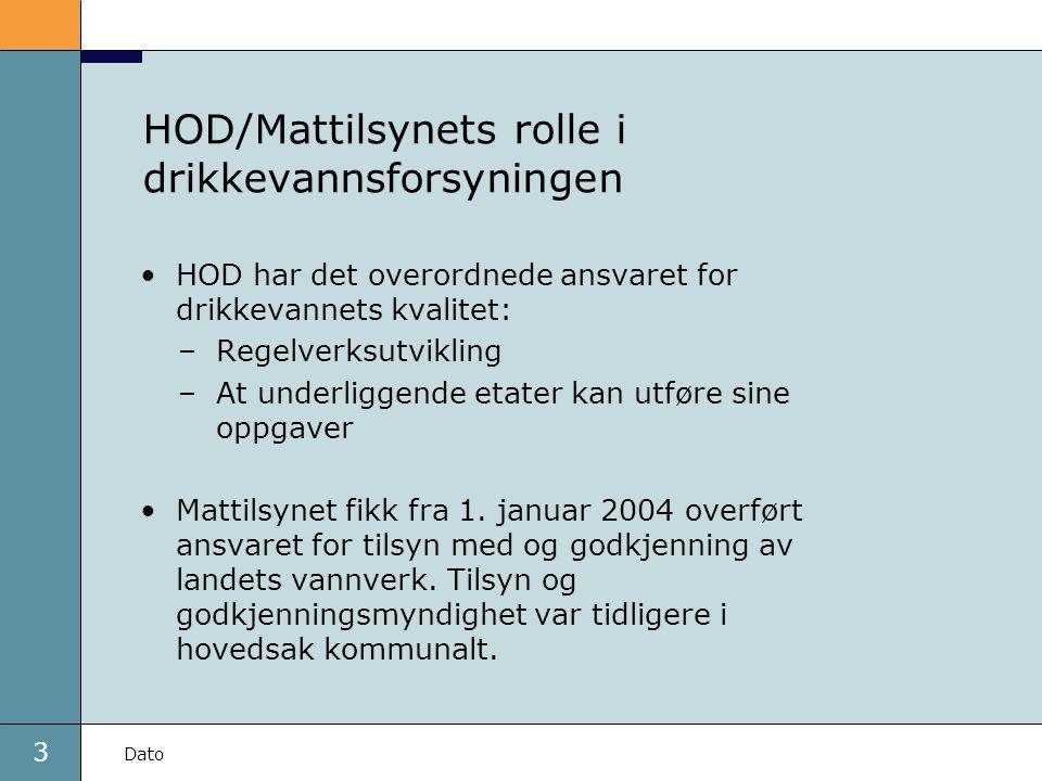HOD/Mattilsynets rolle i drikkevannsforsyningen