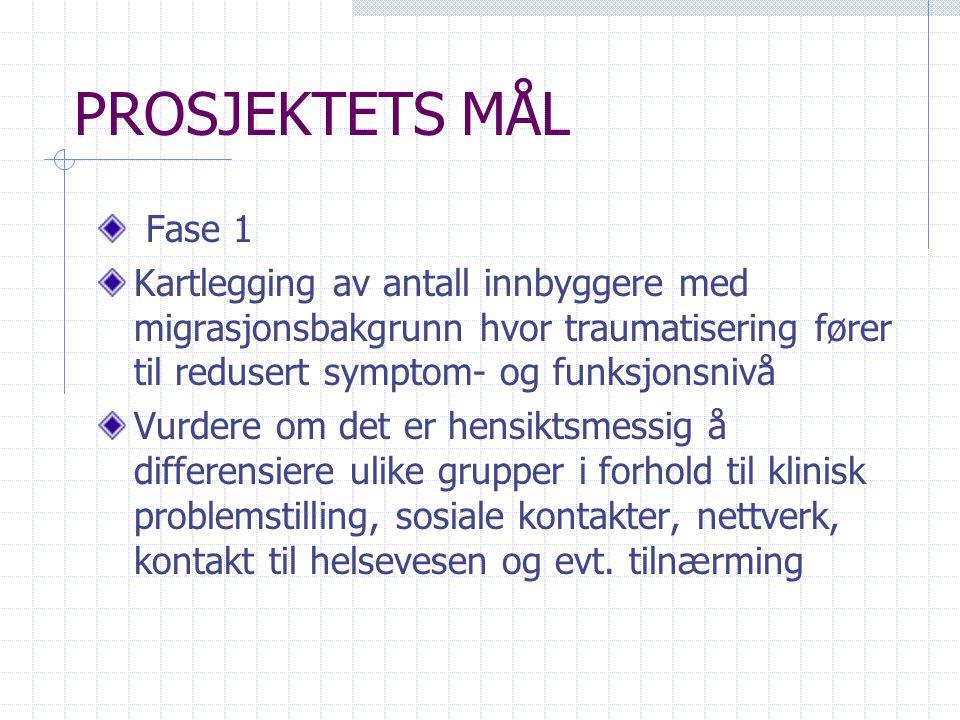 PROSJEKTETS MÅL Fase 1. Kartlegging av antall innbyggere med migrasjonsbakgrunn hvor traumatisering fører til redusert symptom- og funksjonsnivå.