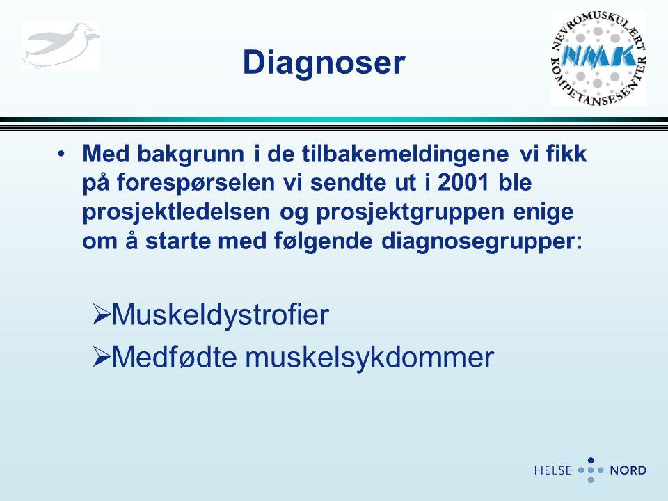 Diagnoser Muskeldystrofier Medfødte muskelsykdommer