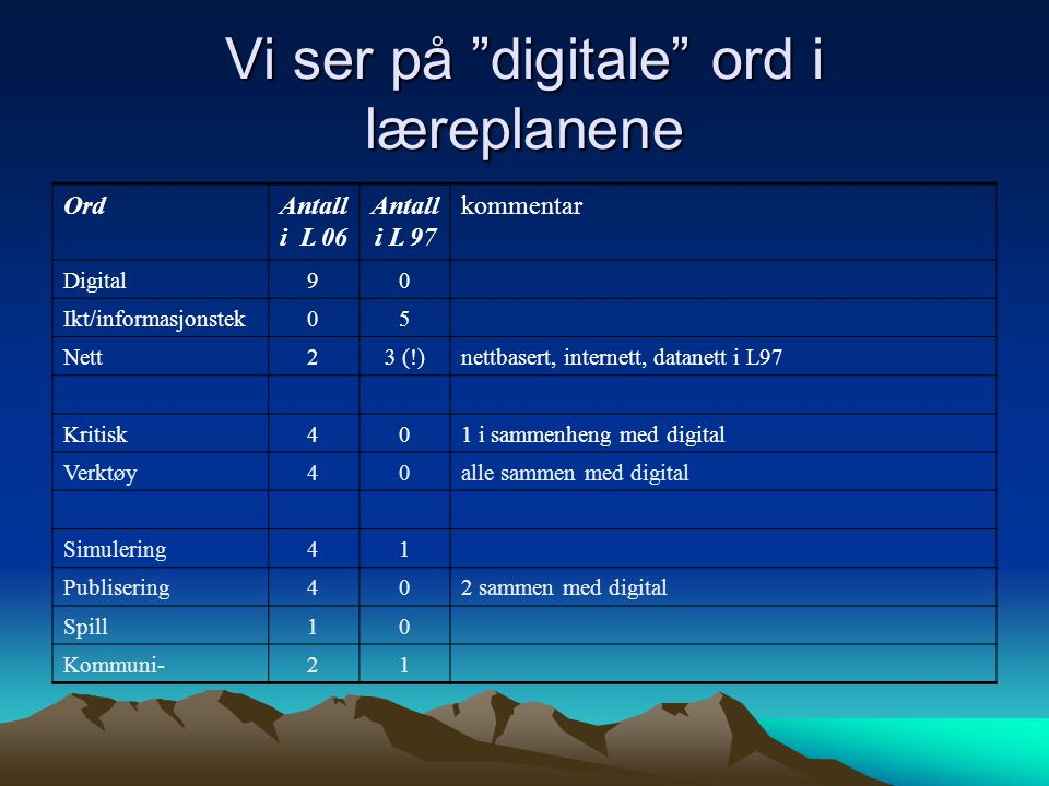 Vi ser på digitale ord i læreplanene