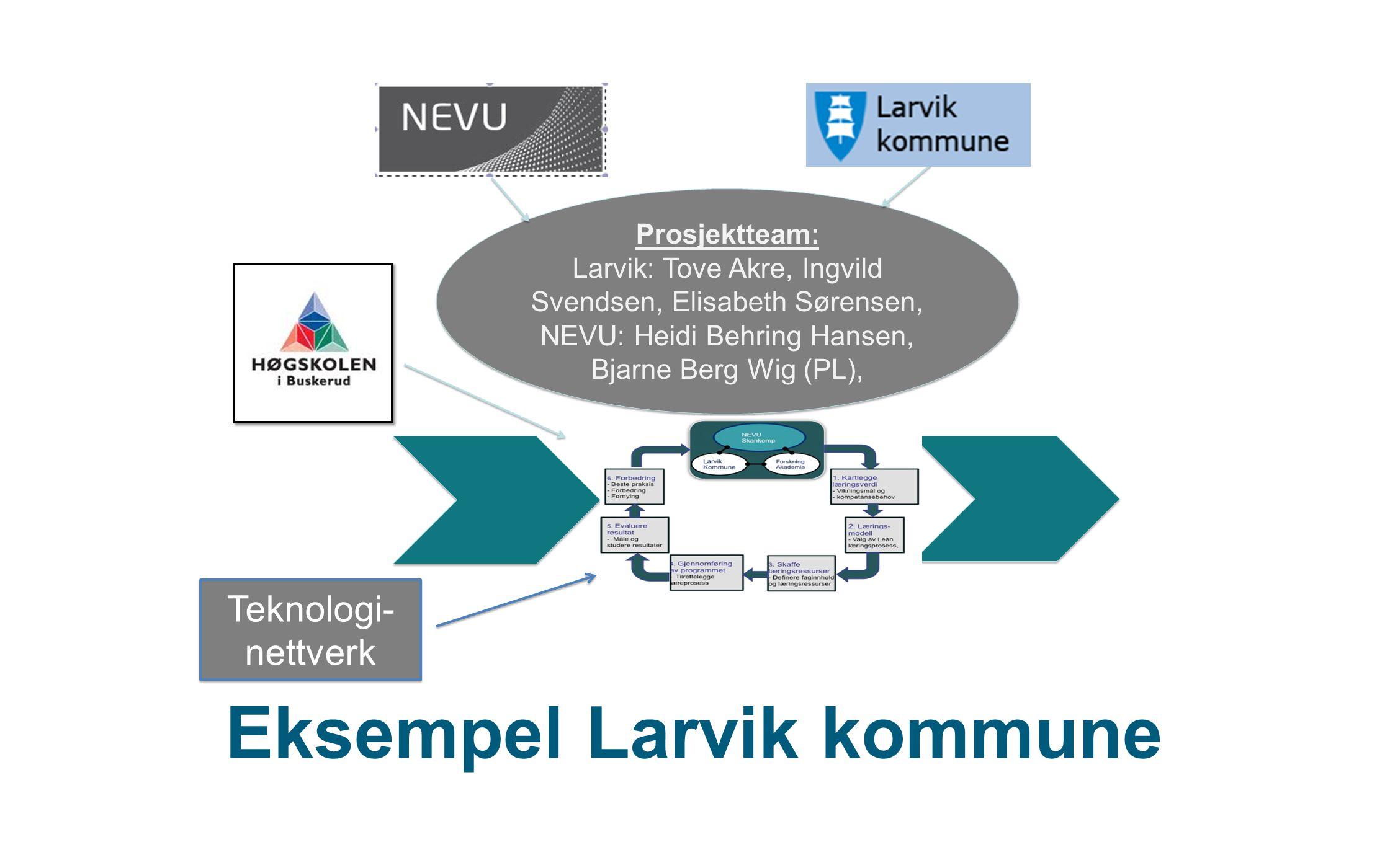 Eksempel Larvik kommune