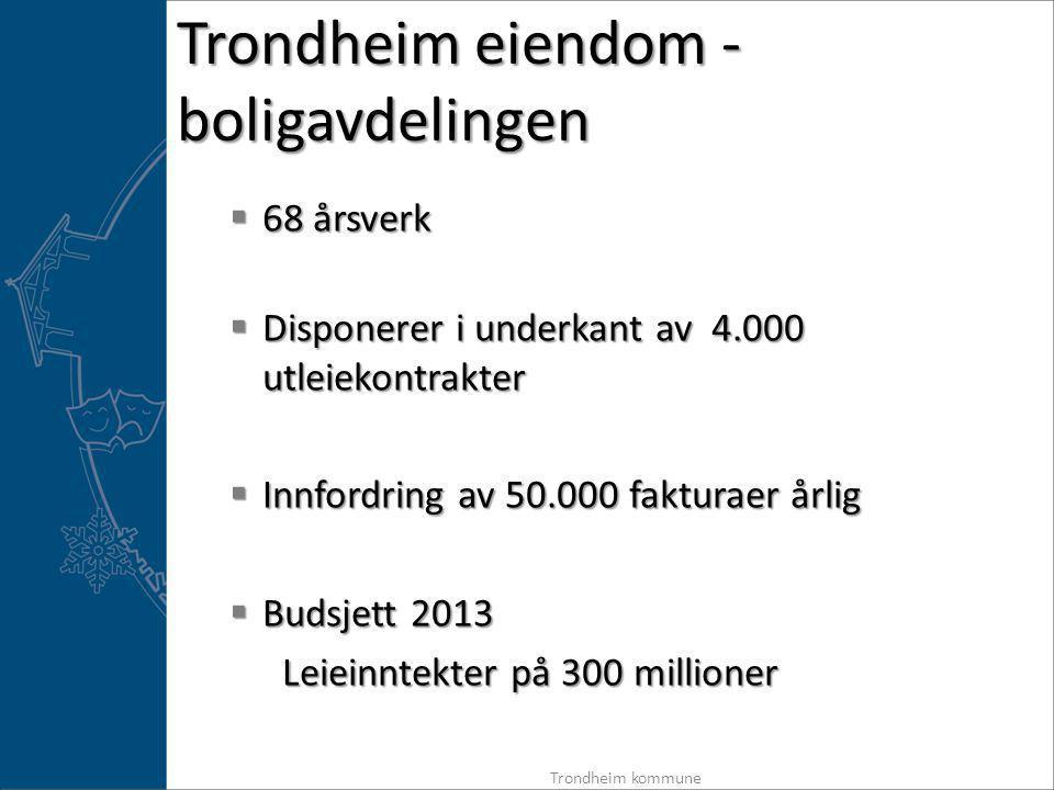 Trondheim eiendom - boligavdelingen
