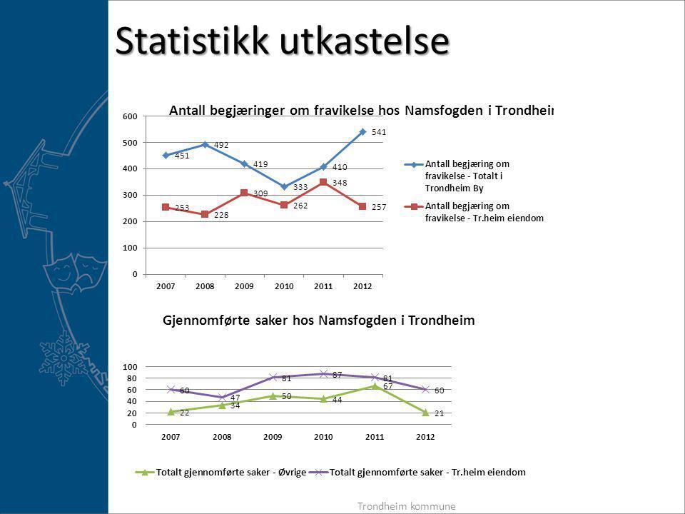 Statistikk utkastelse