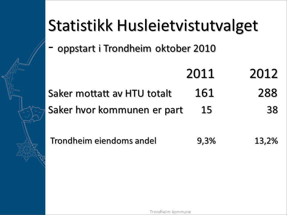 Statistikk Husleietvistutvalget - oppstart i Trondheim oktober 2010