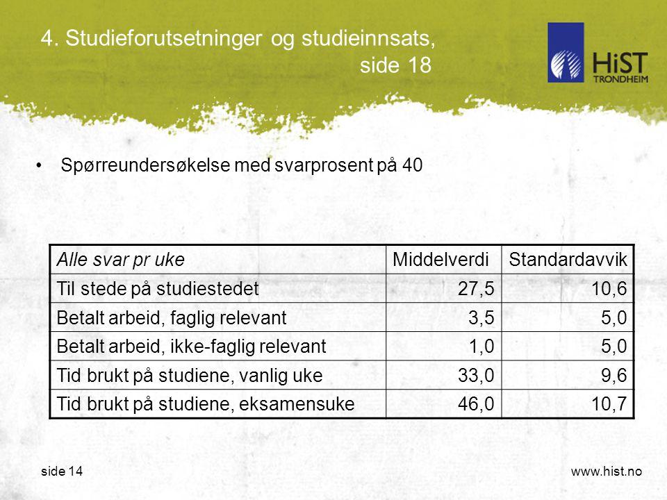 4. Studieforutsetninger og studieinnsats, side 18