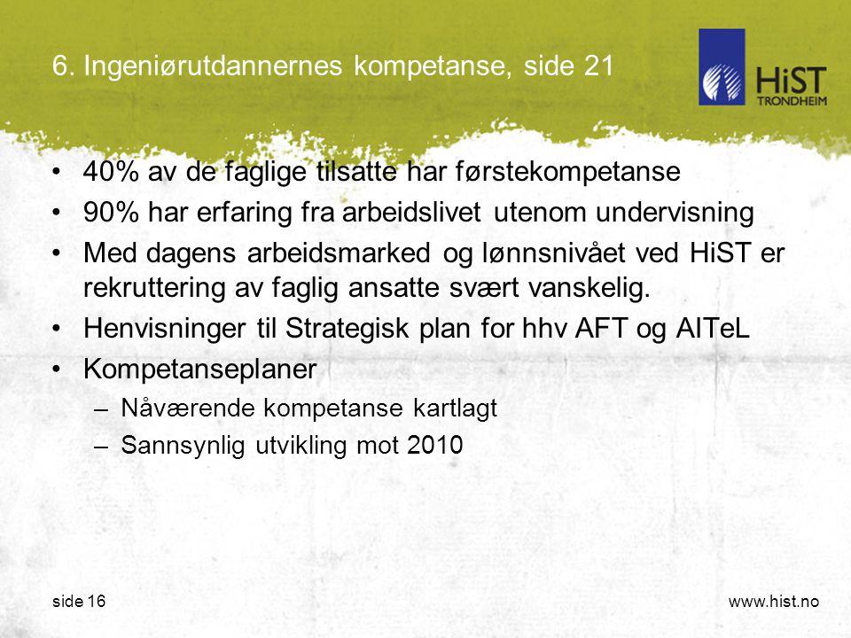 6. Ingeniørutdannernes kompetanse, side 21