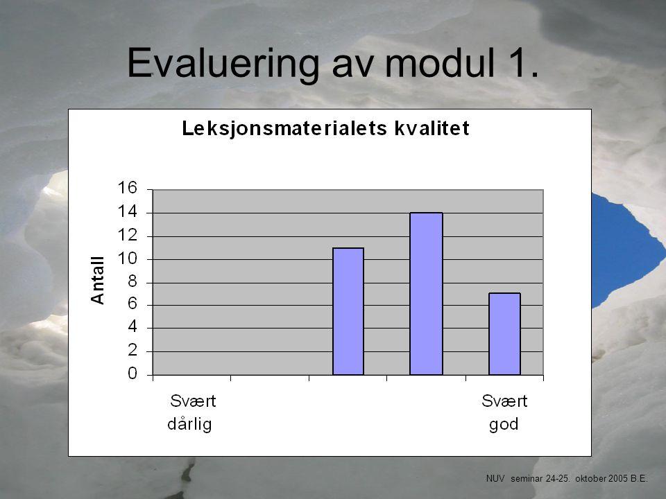 Evaluering av modul 1. Her finnes det forbedringspotensiale, ppt med lydfiler, word dokument etc.