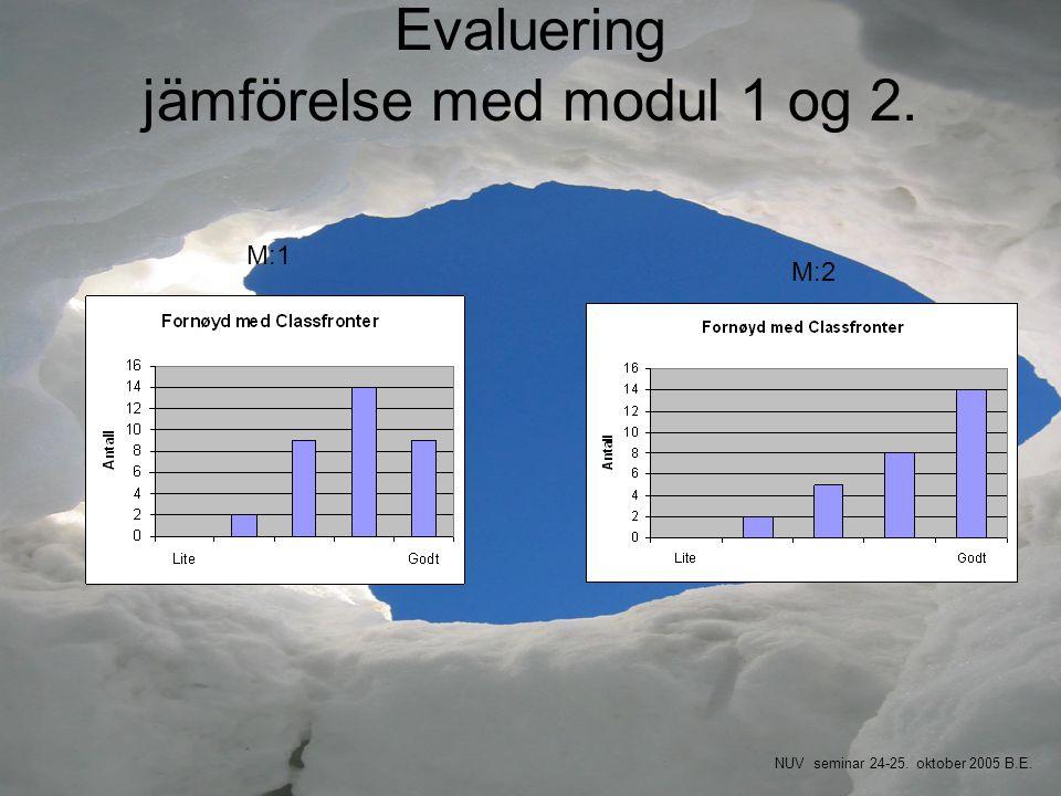 Evaluering jämförelse med modul 1 og 2.