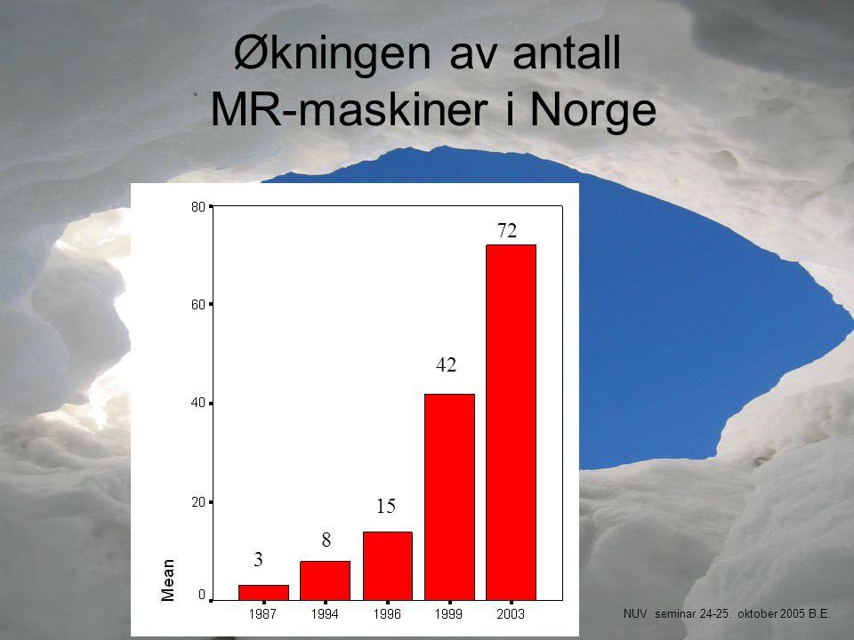 Økningen av antall MR-maskiner i Norge
