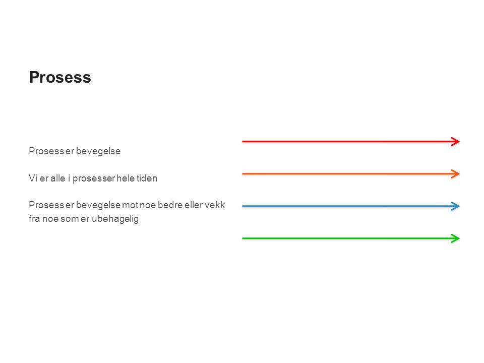 Prosess Prosess er bevegelse Vi er alle i prosesser hele tiden