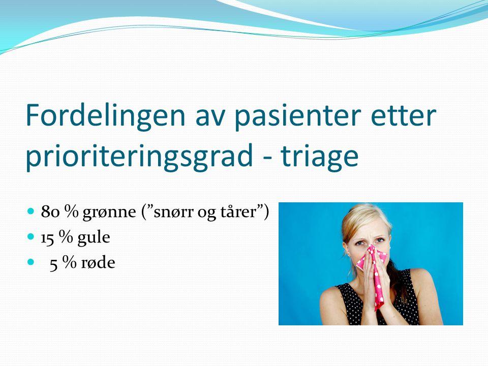 Fordelingen av pasienter etter prioriteringsgrad - triage