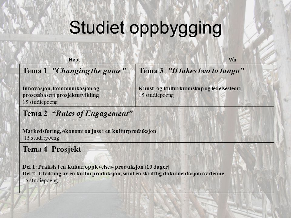 Studiet oppbygging Tema 1 Changing the game