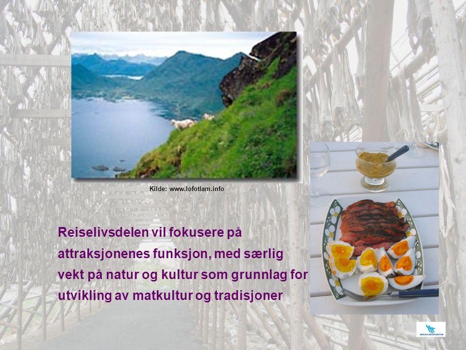 Kilde: www.lofotlam.info