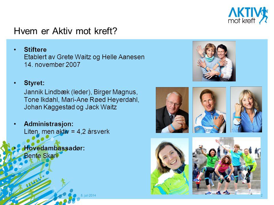 Hvem er Aktiv mot kreft Stiftere Etablert av Grete Waitz og Helle Aanesen 14. november 2007. Styret:
