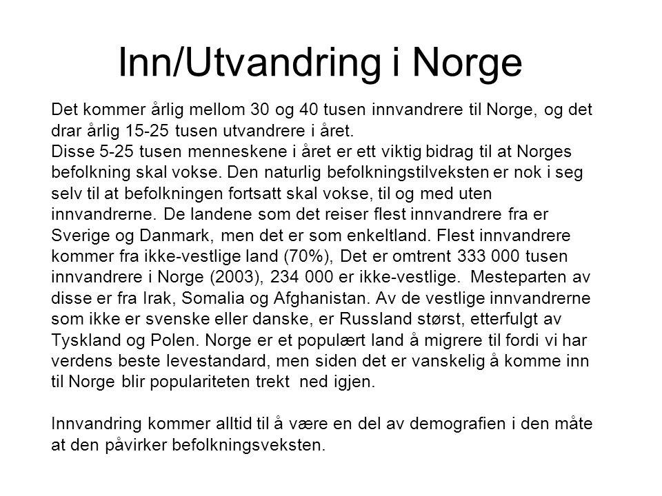 Inn/Utvandring i Norge Det kommer årlig mellom 30 og 40 tusen innvandrere til Norge, og det drar årlig 15-25 tusen utvandrere i året.