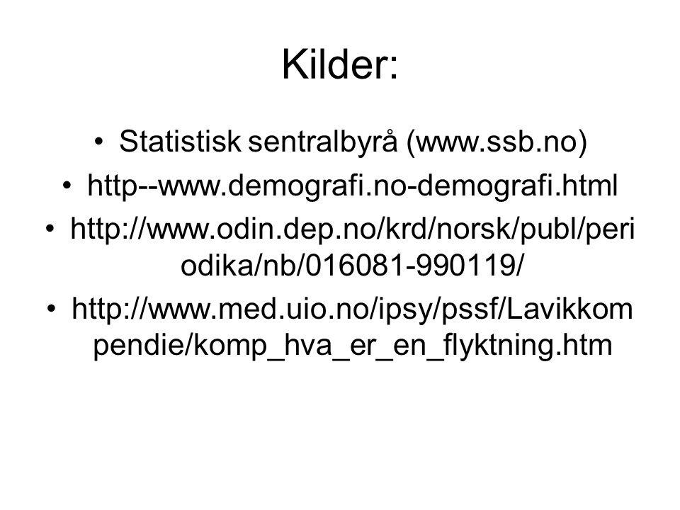 Statistisk sentralbyrå (www.ssb.no)