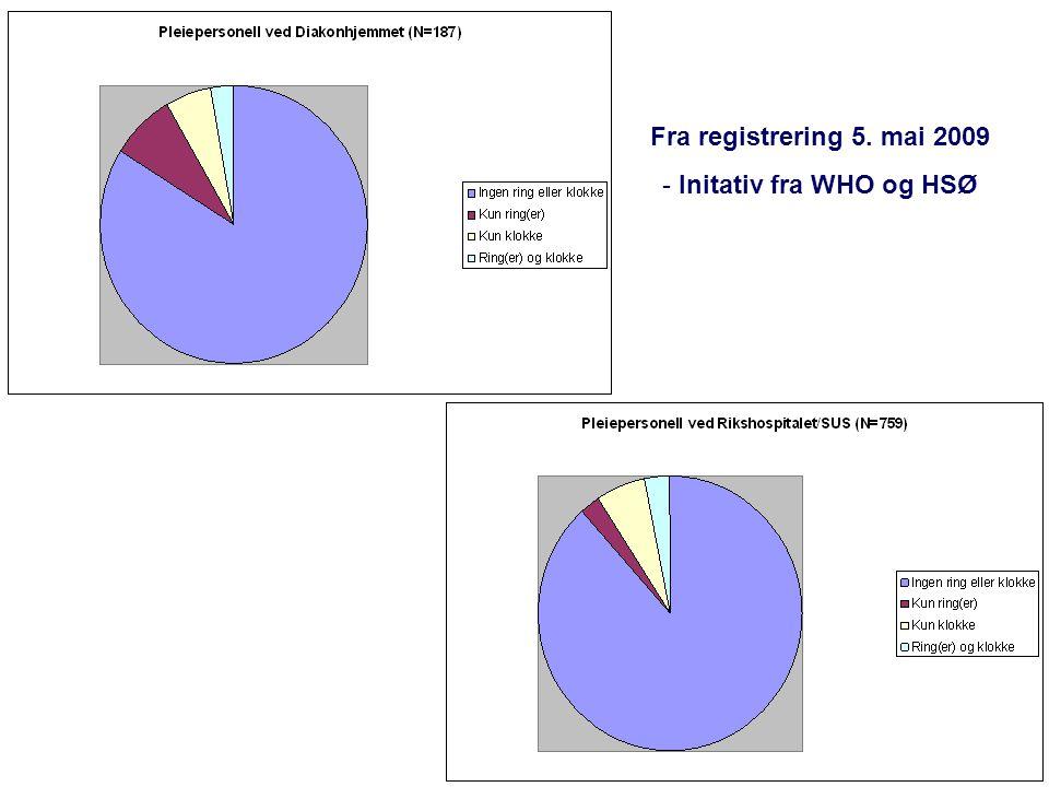 Fra registrering 5. mai 2009 Initativ fra WHO og HSØ