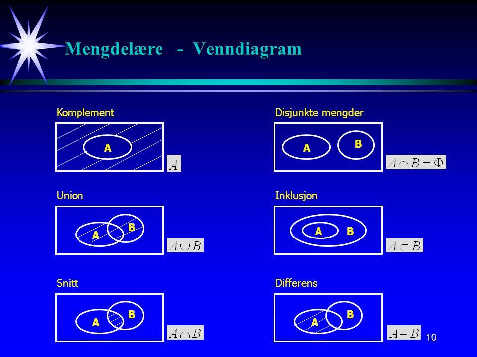 Mengdelære - Venndiagram