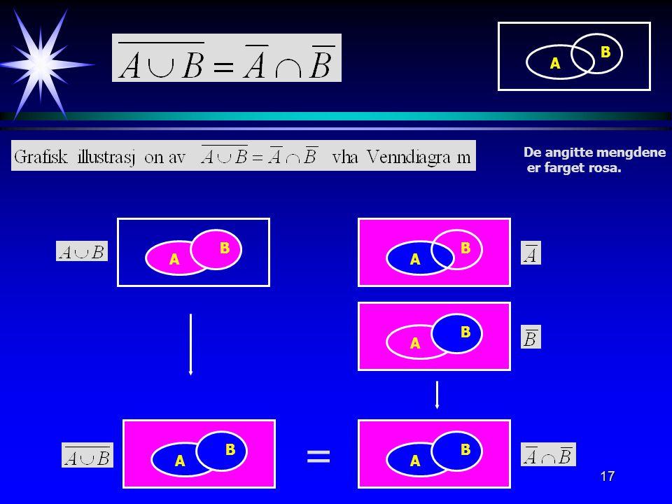 B A De angitte mengdene er farget rosa. B B A A B A = B B A A