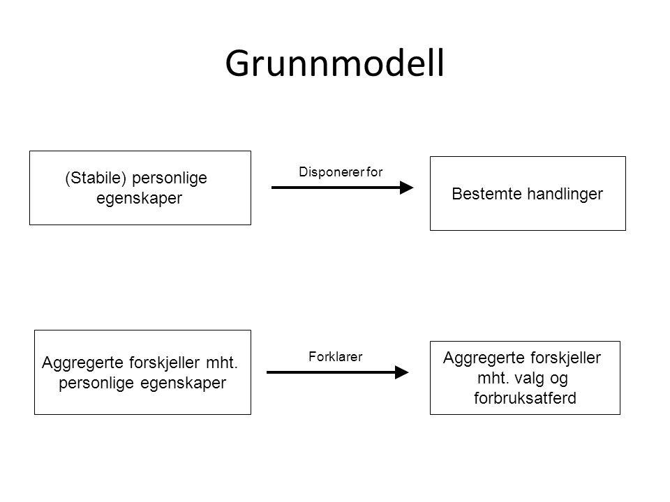 Grunnmodell (Stabile) personlige egenskaper Bestemte handlinger