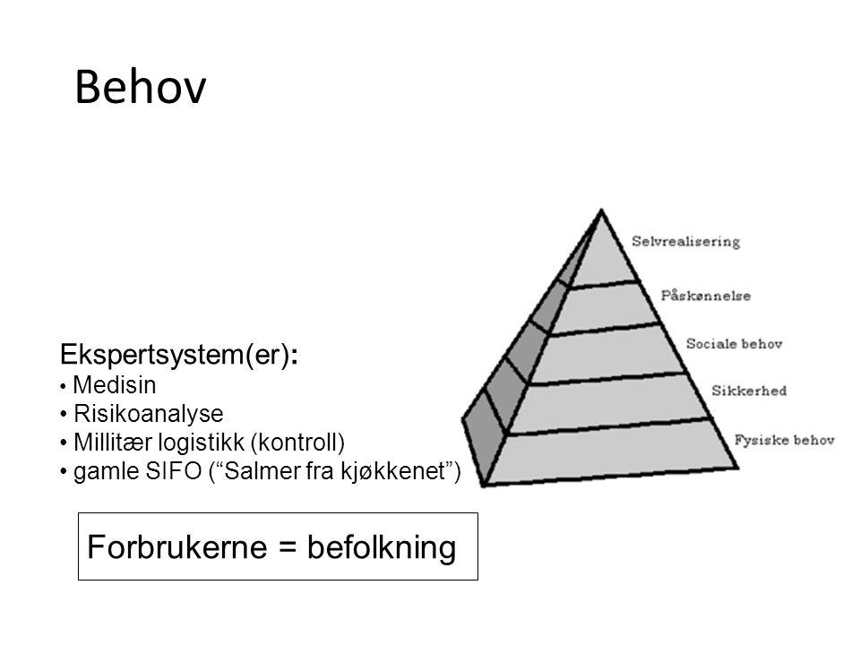 Behov Forbrukerne = befolkning Ekspertsystem(er): Risikoanalyse