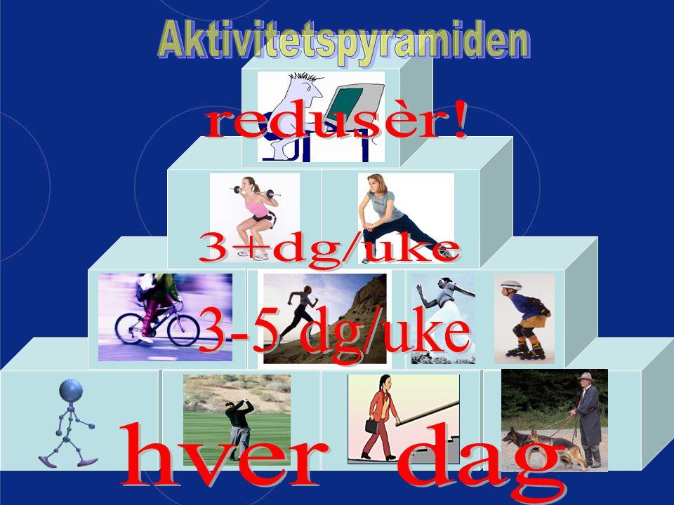 Aktivitetspyramiden redusèr! 3+dg/uke 3-5 dg/uke hver dag