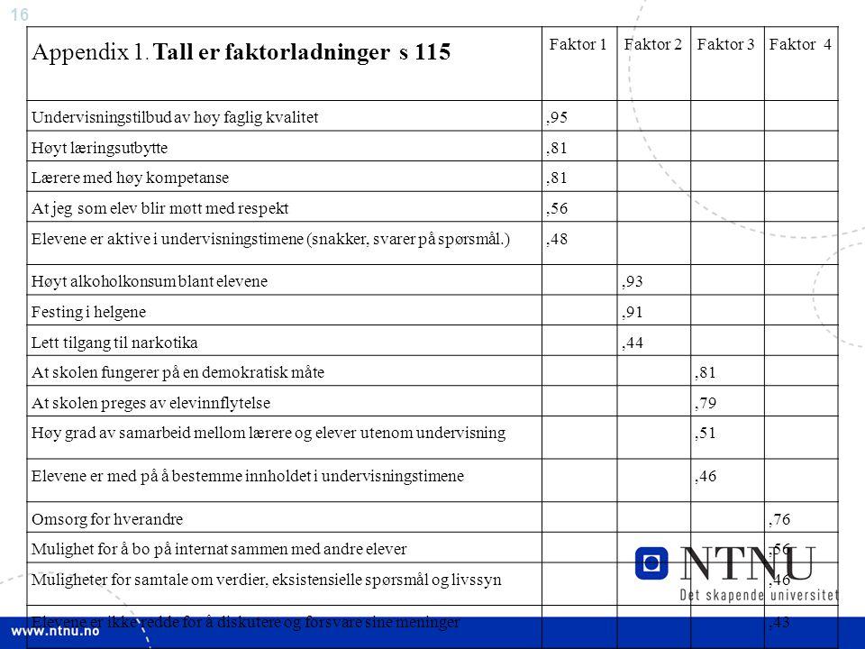 Appendix 1. Tall er faktorladninger s 115
