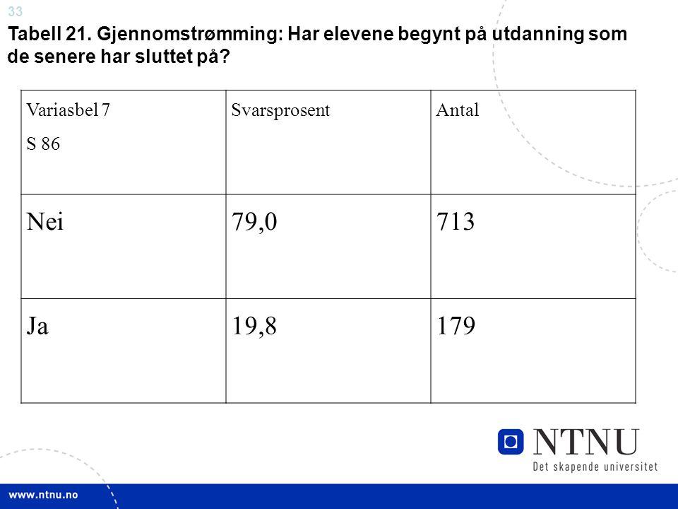 Tabell 21. Gjennomstrømming: Har elevene begynt på utdanning som