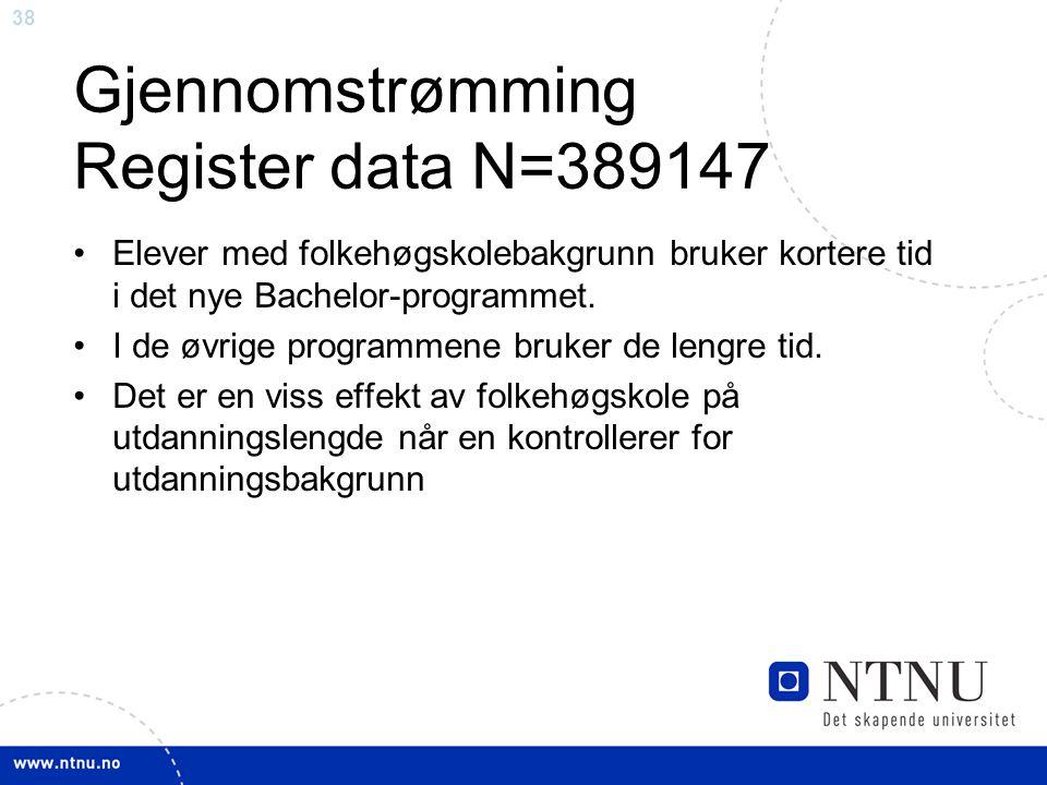 Gjennomstrømming Register data N=389147