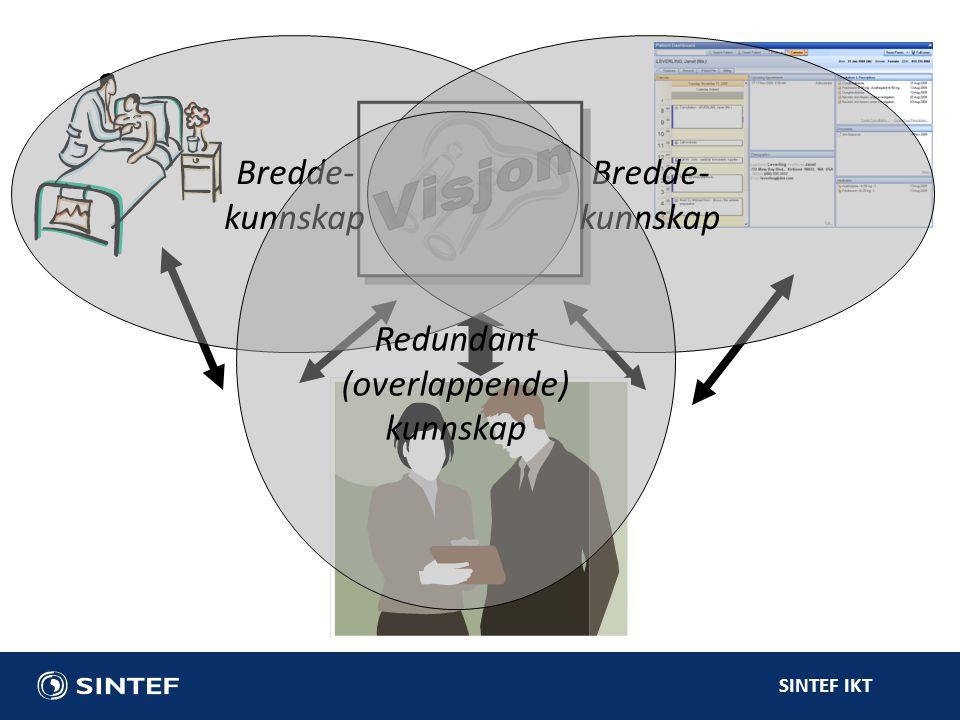 Bredde- kunnskap Bredde- kunnskap Redundant (overlappende) kunnskap