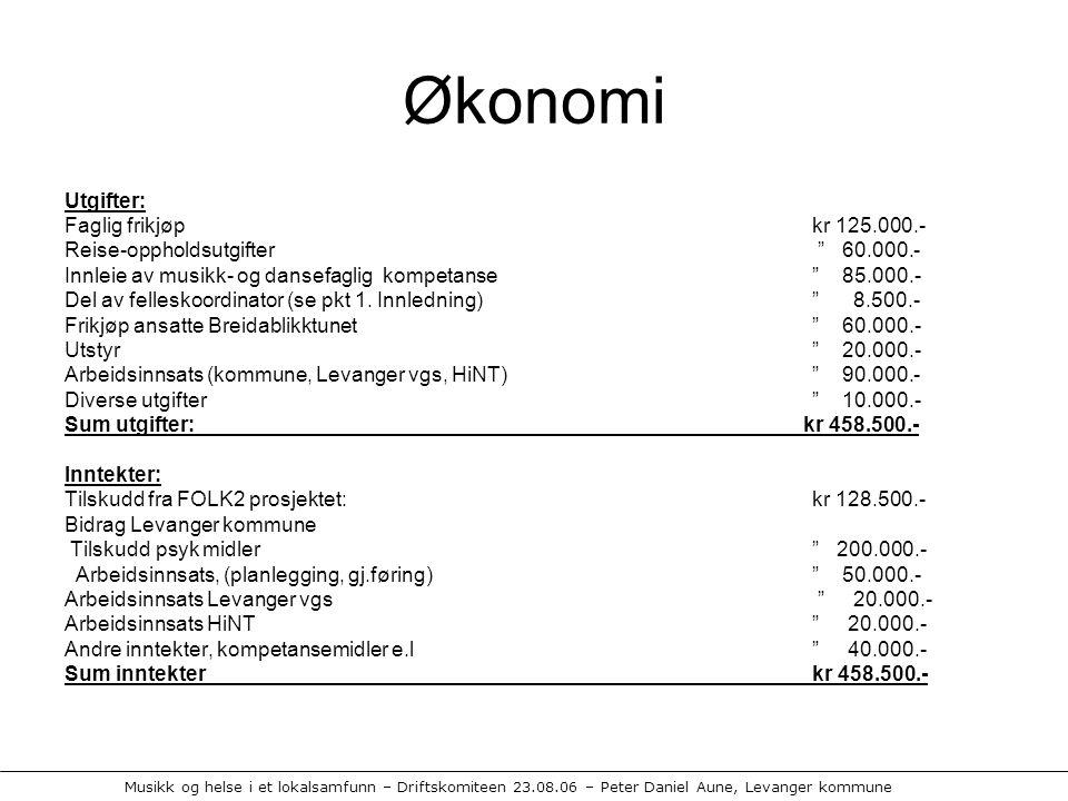 Økonomi Utgifter: Faglig frikjøp kr 125.000.-