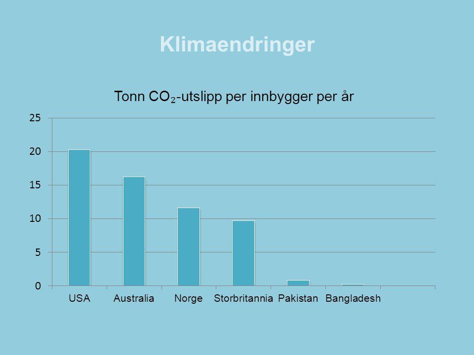 Klimaendringer Hvor mye CO2 slipper vi ut hvert år.