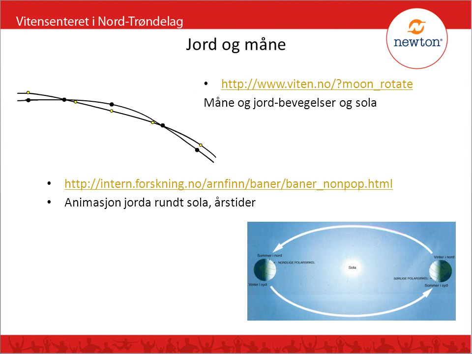 Jord og måne http://www.viten.no/ moon_rotate