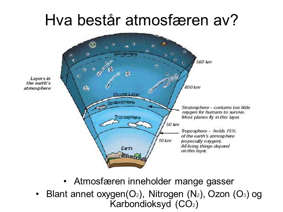 Hva består atmosfæren av