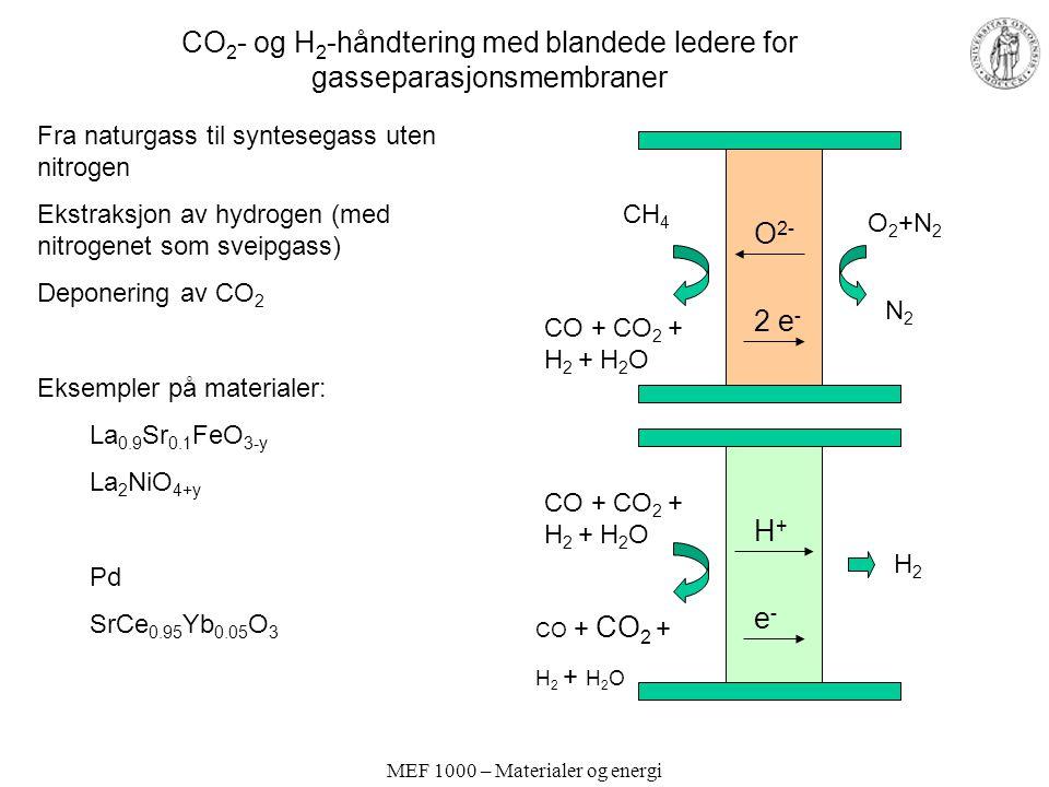 CO2- og H2-håndtering med blandede ledere for gasseparasjonsmembraner