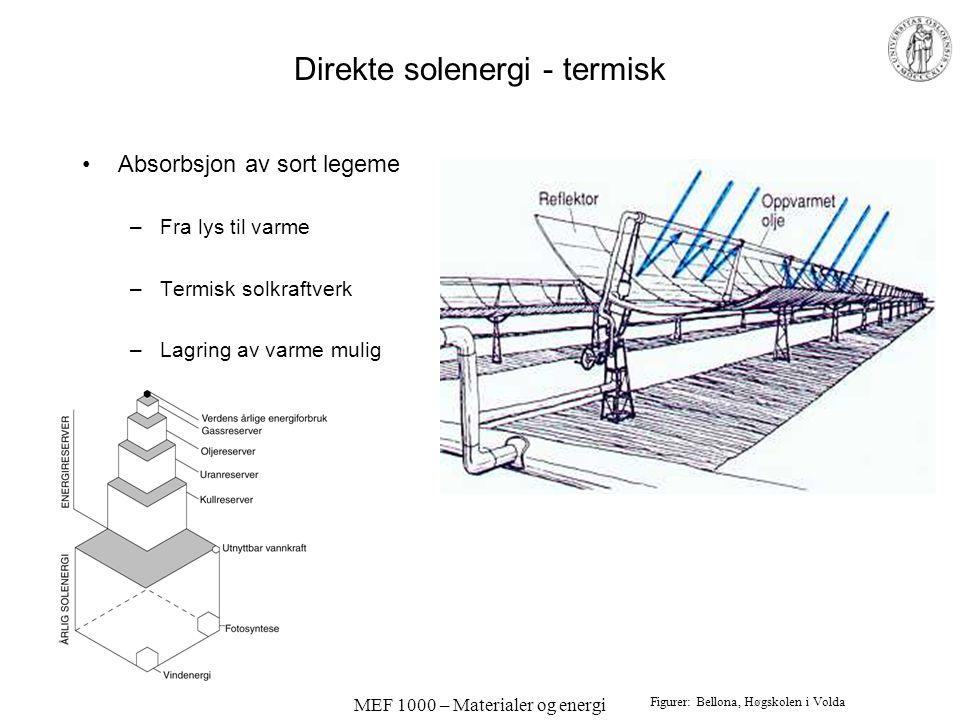 Direkte solenergi - termisk