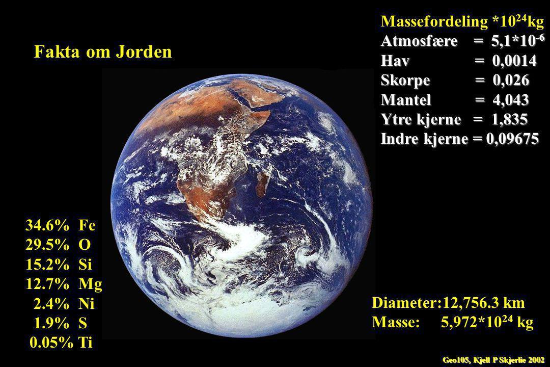 Fakta om Jorden Massefordeling *1024kg Atmosfære = 5,1*10-6