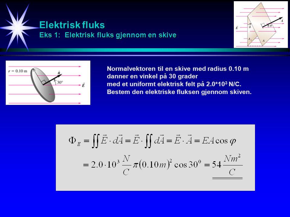 Elektrisk fluks Eks 1: Elektrisk fluks gjennom en skive