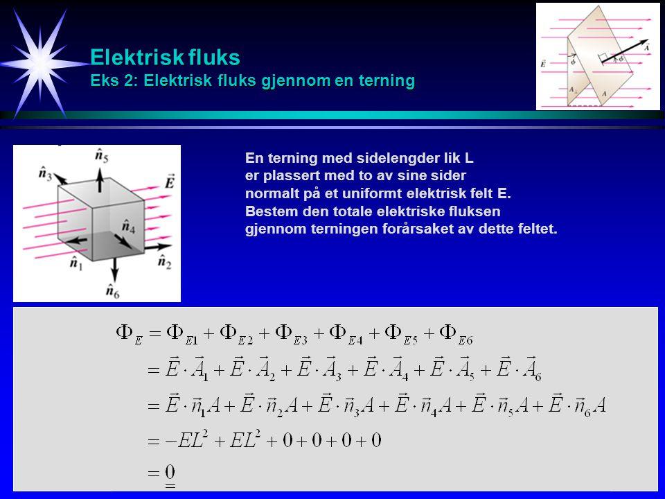 Elektrisk fluks Eks 2: Elektrisk fluks gjennom en terning