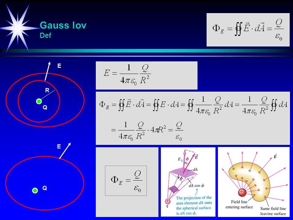 Gauss lov Def E R Q E Q