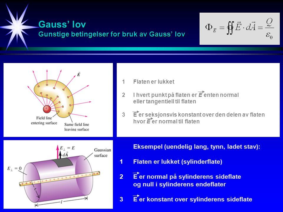 Gauss' lov Gunstige betingelser for bruk av Gauss' lov