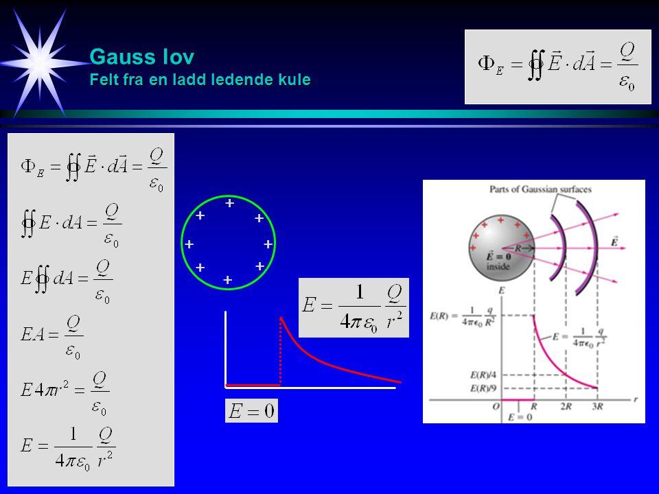 Gauss lov Felt fra en ladd ledende kule