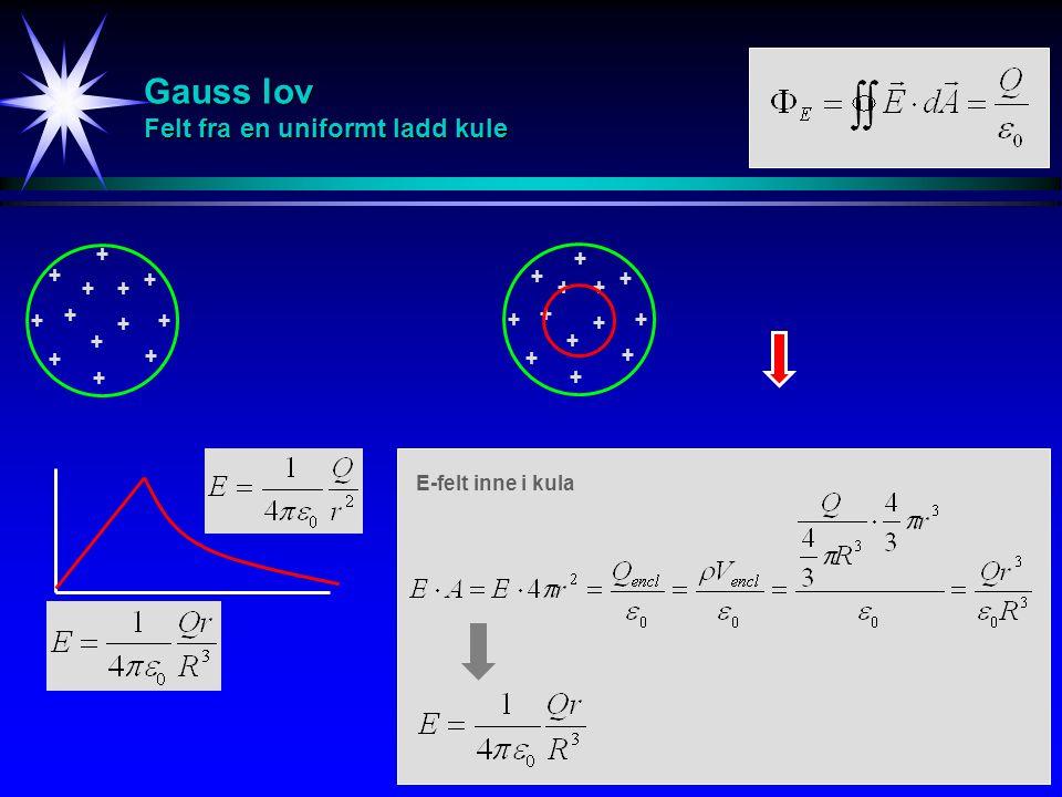 Gauss lov Felt fra en uniformt ladd kule
