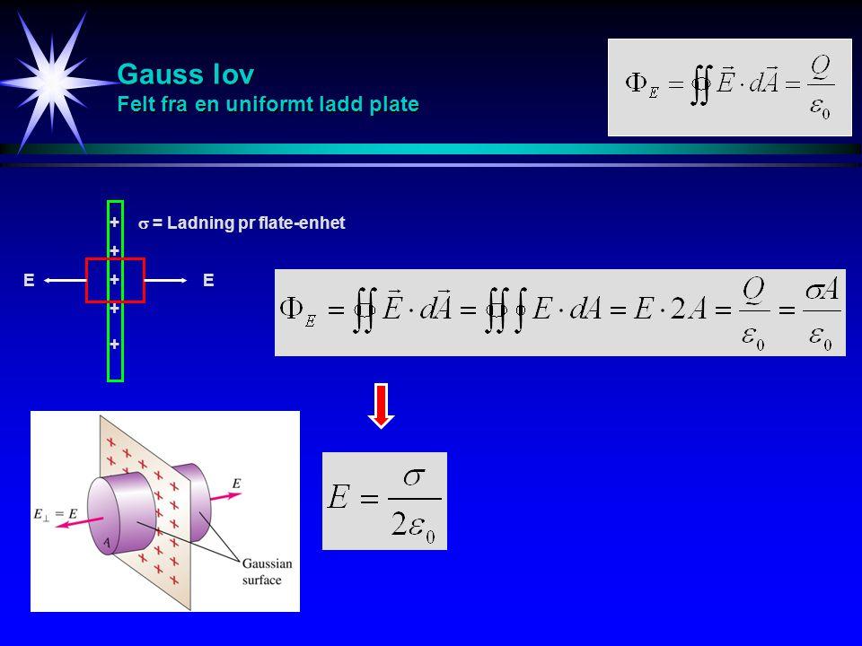 Gauss lov Felt fra en uniformt ladd plate