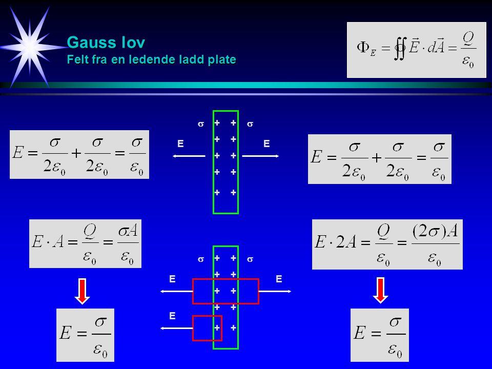Gauss lov Felt fra en ledende ladd plate