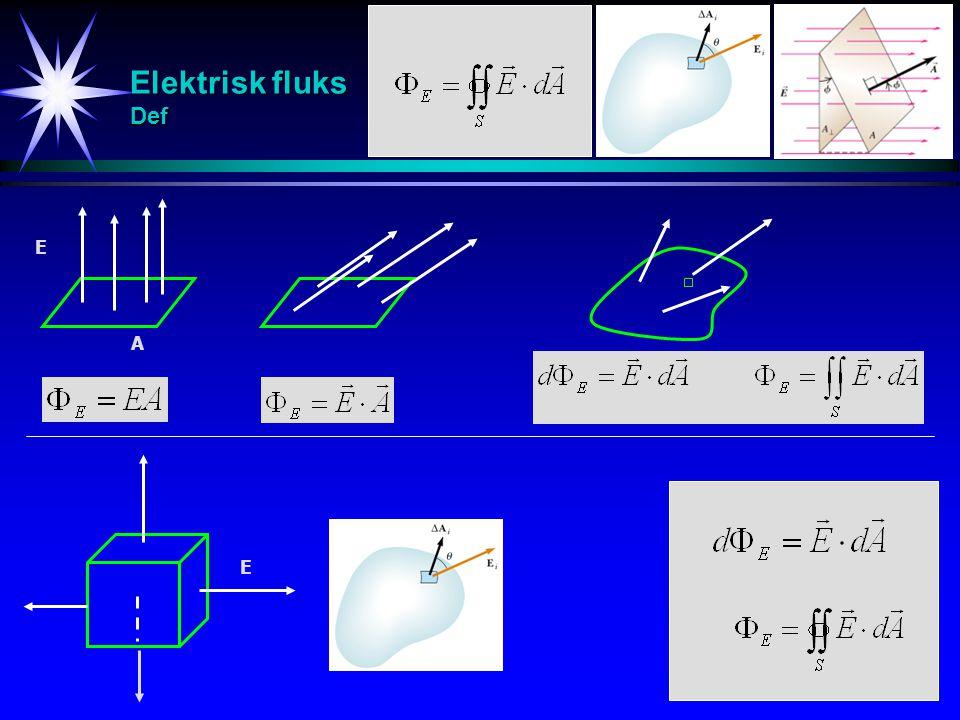 Elektrisk fluks Def E A E