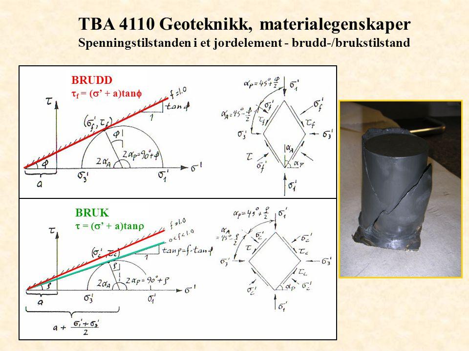 TBA 4110 Geoteknikk, materialegenskaper Spenningstilstanden i et jordelement - brudd-/brukstilstand