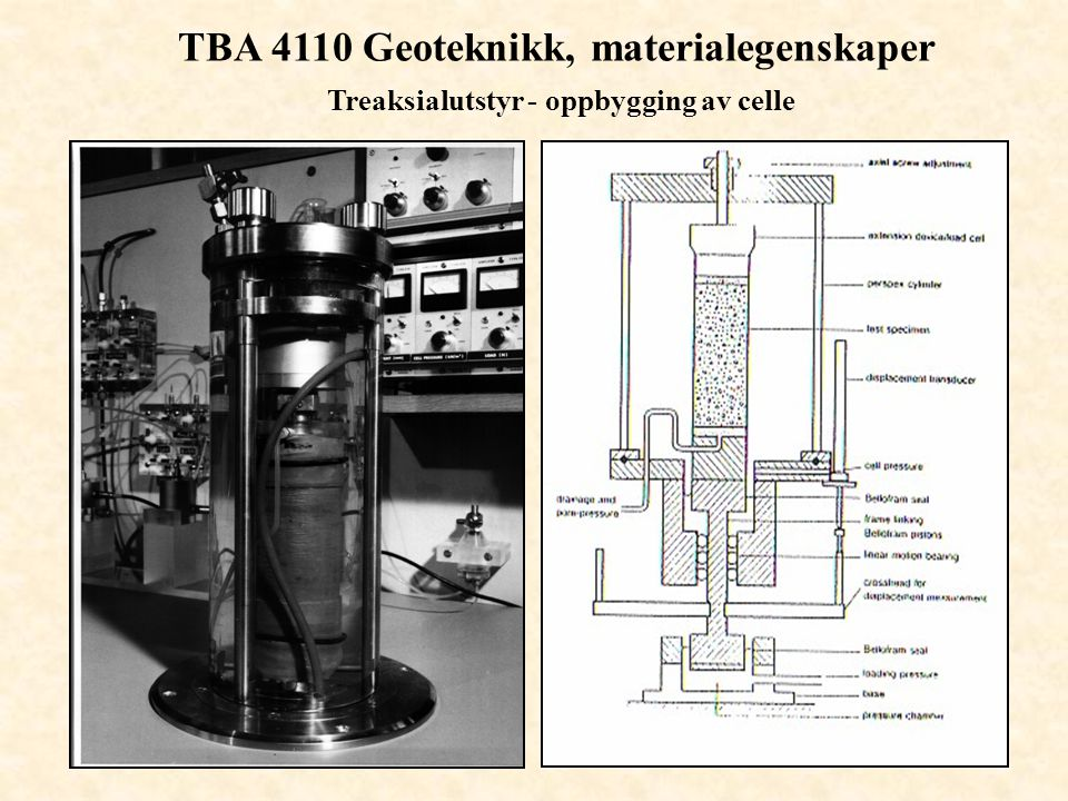 TBA 4110 Geoteknikk, materialegenskaper Treaksialutstyr - oppbygging av celle