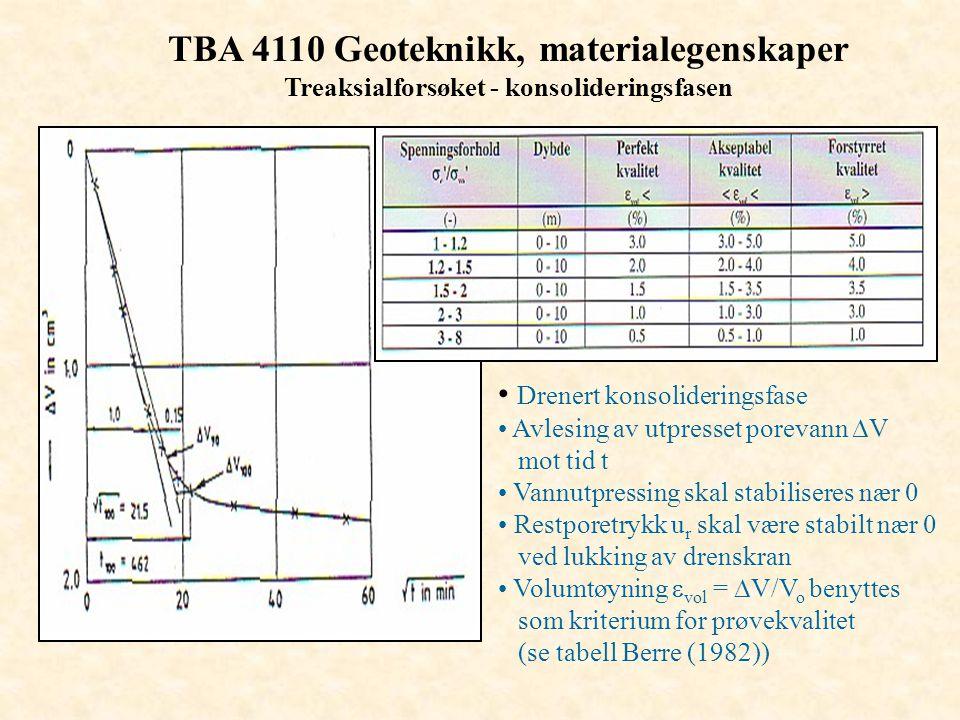 TBA 4110 Geoteknikk, materialegenskaper Treaksialforsøket - konsolideringsfasen