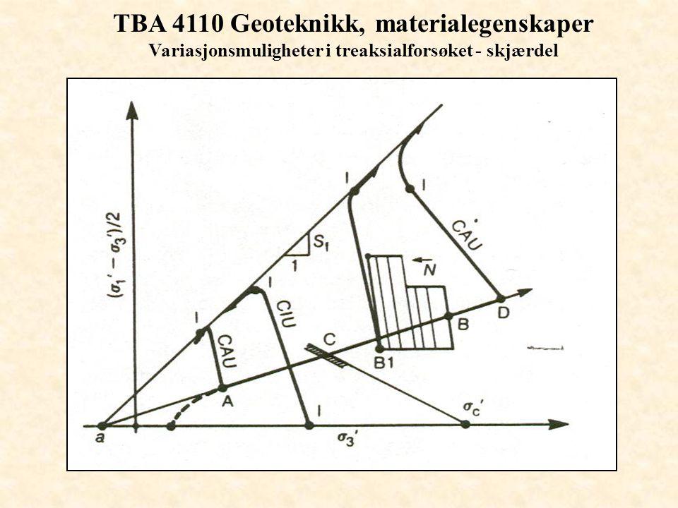 TBA 4110 Geoteknikk, materialegenskaper Variasjonsmuligheter i treaksialforsøket - skjærdel